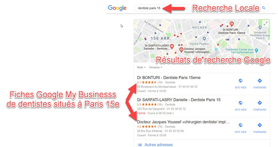 Resultat fiche google map